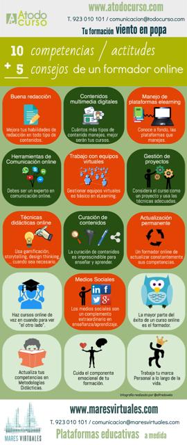 10 competencias de un formador online [infografía]